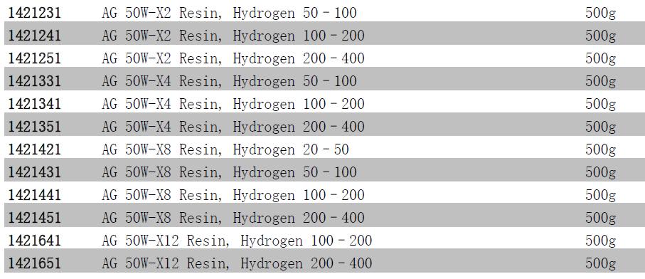 阳离子交换树脂AG 50W-X8 Resin-Bio-rad代理