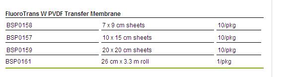 PALL PVDF膜0.2um(BSP0161)