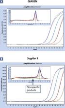 qiagen QuantiTect SYBR Green PCR Kit(1000*50ul)