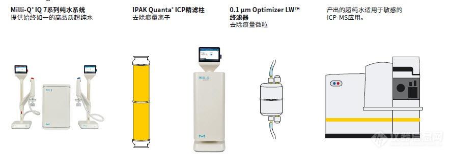 Milli-Q® IQ Element 水纯化及取水装置-纯水器、超纯水器