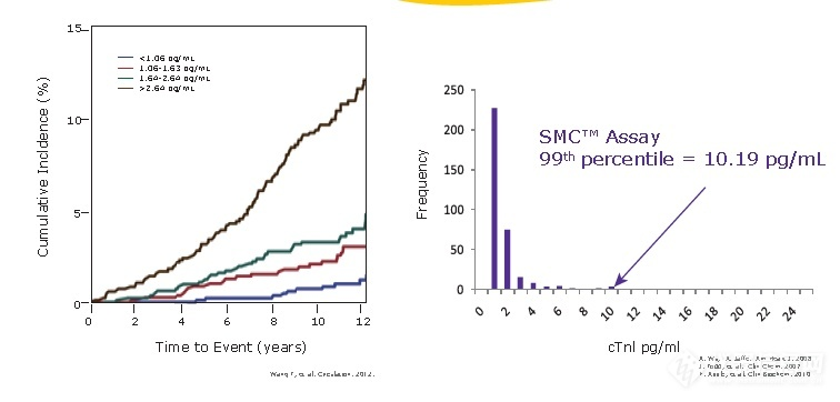 SMCxPRO™-默克 Millipore®单分子免疫检测仪-其他生物/生化分析仪