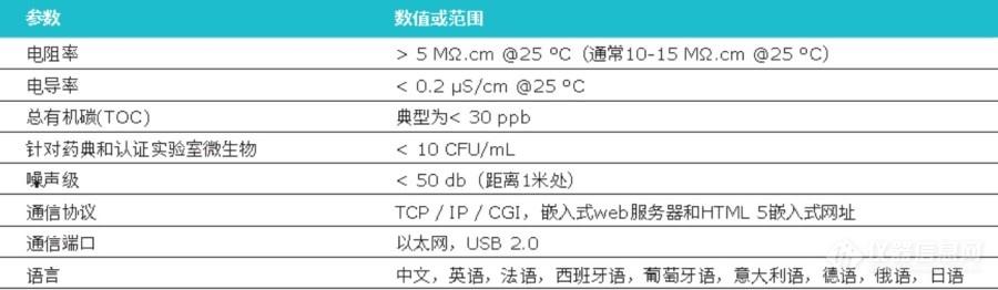 Milli-Q® HX7000智能整体水纯化系统-纯水器、超纯水器