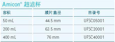 默克 Millipore® 11Amicon超滤杯-其它水质分析